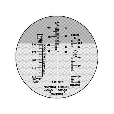 Refraktometras 4 parametrų viename 2
